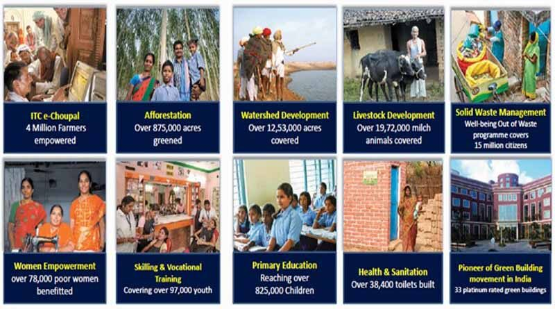 ITC embraces PPPs, Technical Collaborations approach to scale up Social Investment Programmes